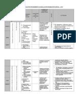 Modelo de Matriz de Situac. Prob. 2014