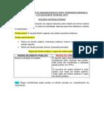 Caderno de Direito Administrativo Prof Fernanda Marinela Lfg Delegado Federal 2010