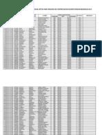 Reporte Contrato 2014 UGEL MN APTOS