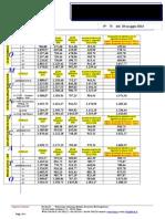 Comunicato N 73 Tabella Conguaglio PdR Del 28 Maggio 2014