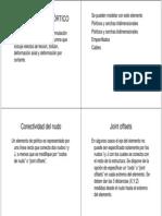 Efectos de Flexion Torcion y Corte en Sap2000