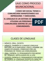 EL LENGUAJE COMO PROCESO COMUNICACIONAL.pptx