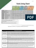 Tank Lining Chart 1-26-10