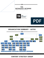 Via Jalopnik TEN's Reorganization Chart