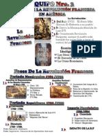 Lamina Revolucion Francesa Definitiva