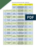 Trim 2 - Readers Club Schedule