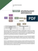 Balanced Scorecard Aplicado a Los Residuos Farmaceuticos