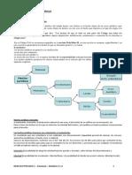 Derecho Privado - Resumen - Modulos 3 y 4