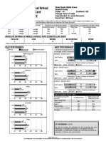 Robert Smalls Middle School Report Card