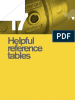Dulmison, Helpful Reference Tables