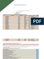 Computacion II Excel PARCIAL I