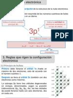 Clase 3 Teoría Atómica II Números Cuánticos y Configuración Electrónica