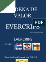CADENA DE VALOR.pptx