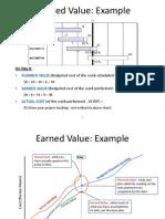 Earned Value - Simplified