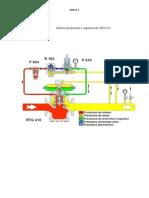 ANEXA 1 Schema Funcţională a Regulatorului RTG 410
