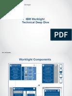 IBM Worklight Deep Dive