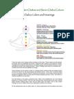 The Seven Main Chakras and Seven Chakra Colours.docx