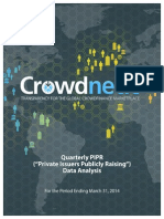 CrowdWatch Mar 14 Report