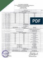 Kalender Akademik D-III Gizi TA.2013-2014 - Copy