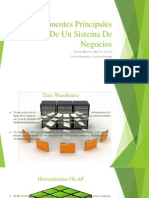Componentes Principales de Un Sistema de Negocios