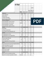 pizzarelli eva character report card - sheet1