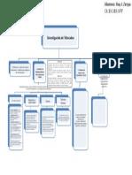 mapa conceptual Investigacion de mercado.pptx