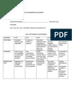 lista de cotejo y rubrica del proyecto
