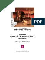 Lec 14 Jerarquia Del Derecho