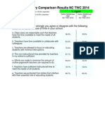 NC TWC 2014 School Summary Comparison Results Dalton McMichael High(1)