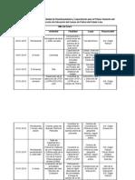 Cronograma de Actividades 2014