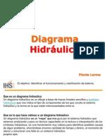 Símbolos y Diagrama Hidraúlico