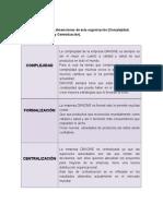 Danone 5 y 6 Estructura