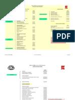 103743009 2 Clasificacion de Las Cuentas