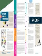 Propuesta_nivel_inicial-ESCUELA FLIA Y COMUNIDAD 2014