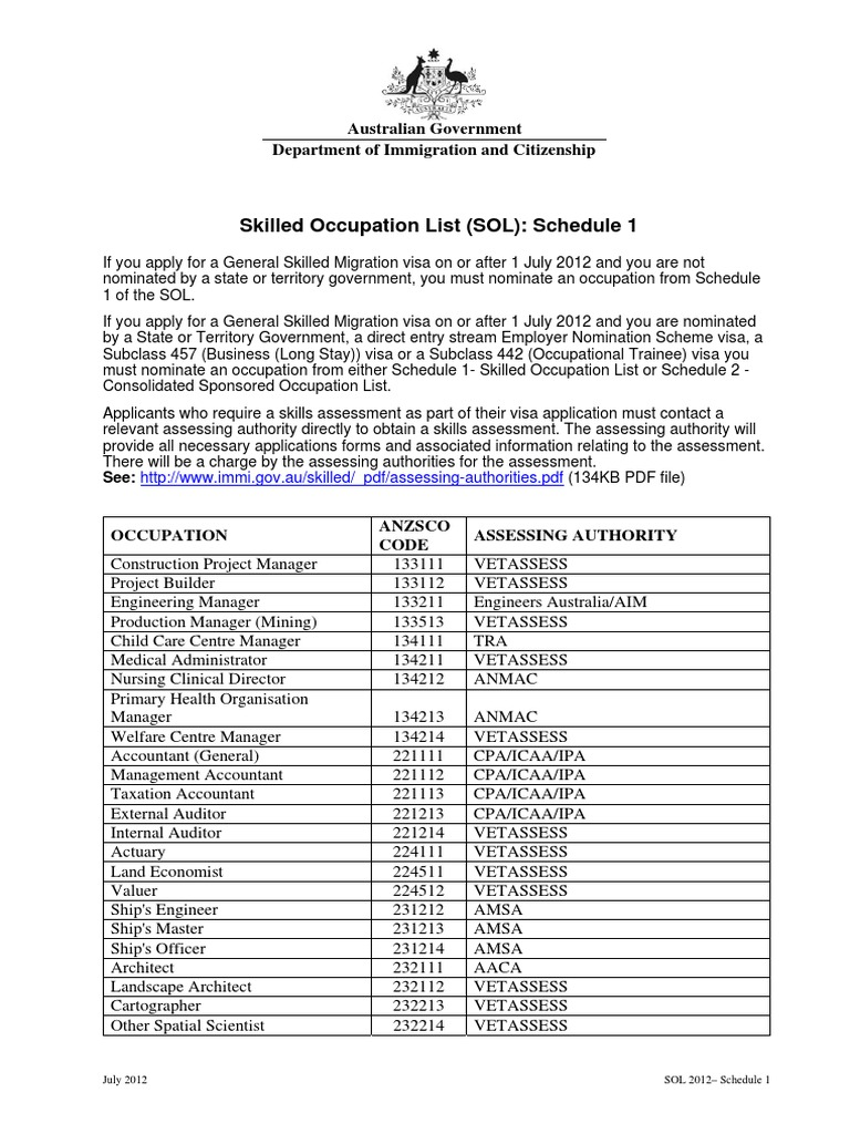 SOL ( 2012-2013)   Specialty (Medicine)   Engineer
