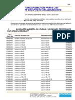S00 Standardization Parts List