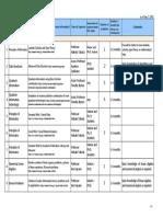 ListofResearchtopics_2012_2nd.pdf