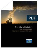 Too Much Pollution CO