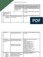 DGASPC Iasi - Centre Rezidentiale Copii - PDF