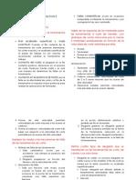 Procesos de Manufactura (Resumen Parcial 1)
