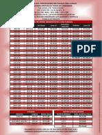 Tabela Cedro - 2014