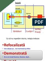 Pedepse Capitale Pentru Pacate Capitale - Power-Point - 649