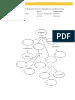 Mapa Conceptual Mutaciones