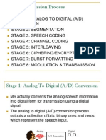 03 Transmission Process