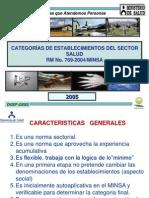 Categorias de Establecimientos Del Sector Salud Rm 769-2004 Minsa[1]