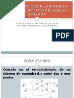 Evolución Técnica Historica de La Conmutación Publica y2
