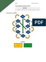 Diseño Del Contador de 3 Bits