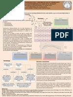 Cartel Influencia Del Jugo de Toronja en La Biodisponibilidad Del Aas