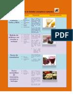 Practica Extraescolar de Tablas(Licuados) (1)