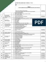 TT3313 Teknik Switching (SAP)